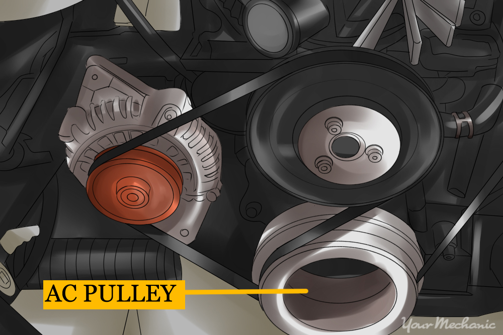 pulleys labeled in detail
