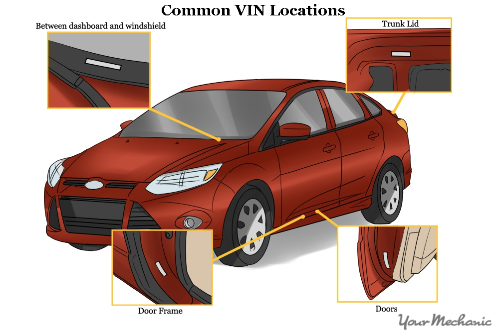 What is a VIN & Where Can I Find It - YourMechanic illustration of car with four locations identified where VIN will be