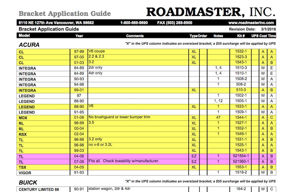 roadmaster manual pdf