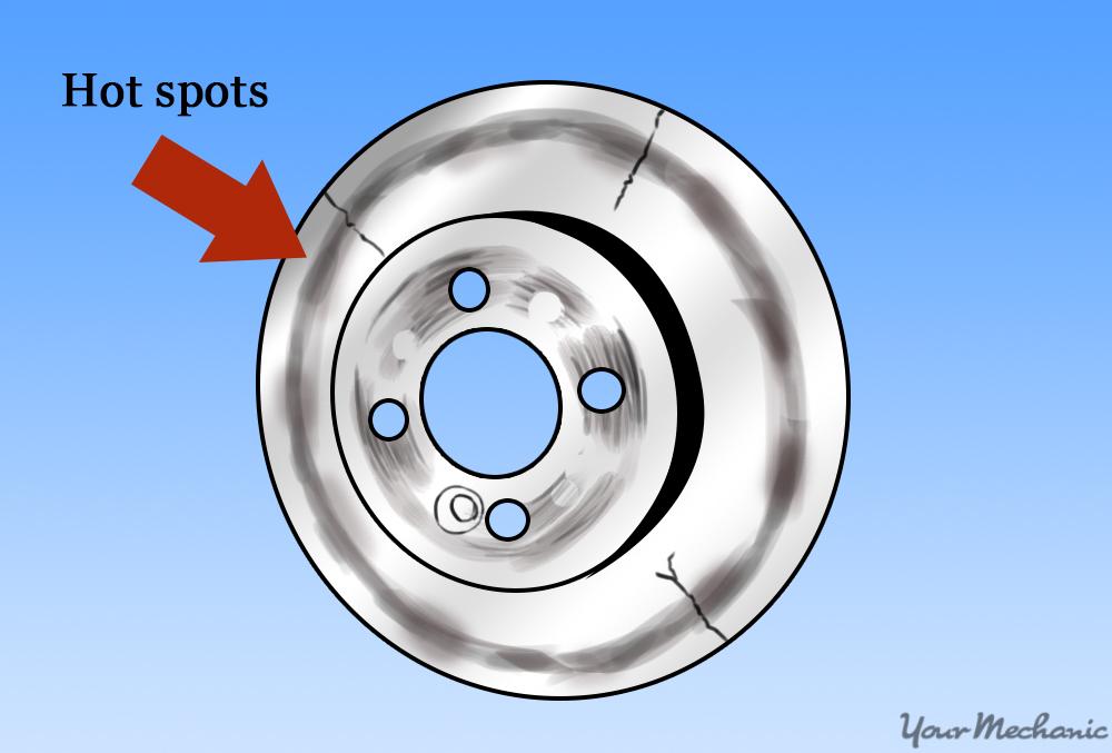 brake rotor hot spots