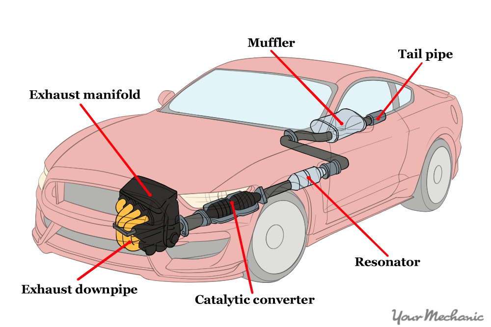 Nissan Altima Fuel Lines as well Smart Car Undercarriage Parts Diagram besides Toyota Camry Clock Fuse likewise 2004 Nissan Altima Diagram as well 2012hyundaii30australia02elite05. on 2014 nissan altima undercarriage diagram