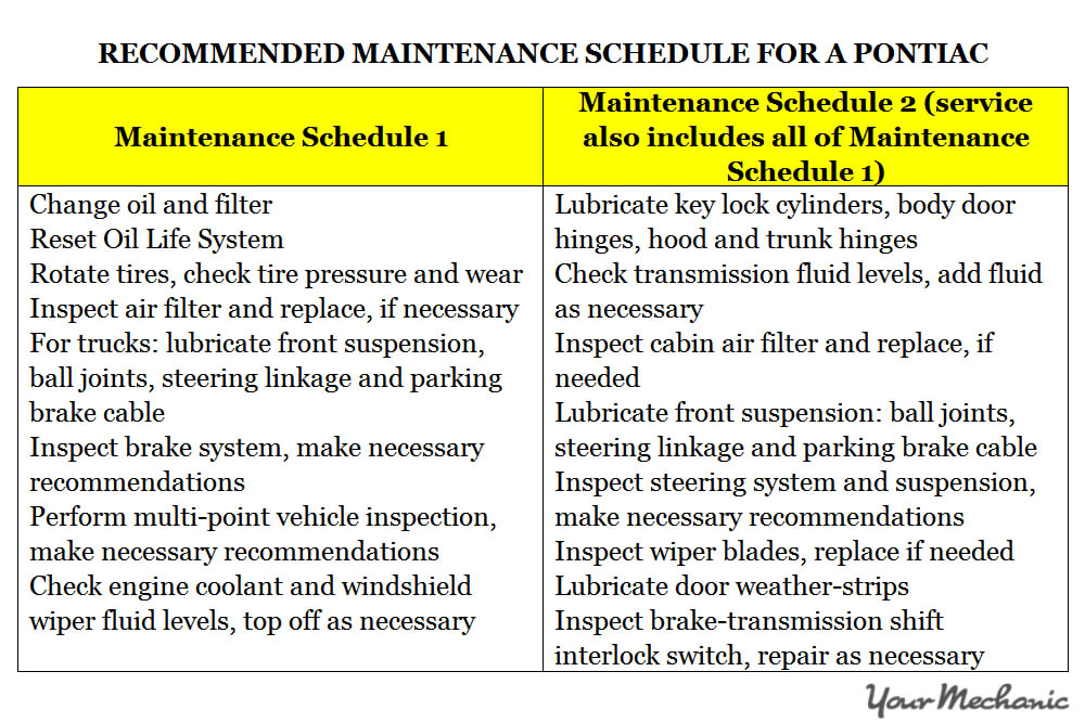Understanding Pontiac Service Indicator Lights RECOMMENDED MAINTENANCE SCHEDULE FOR A PONTIAC