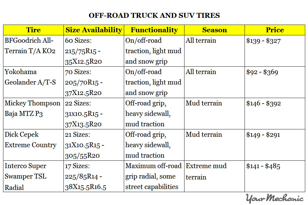 Off-road truck and SUV tires