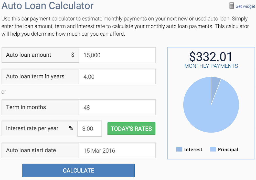 Monthly loan calculator
