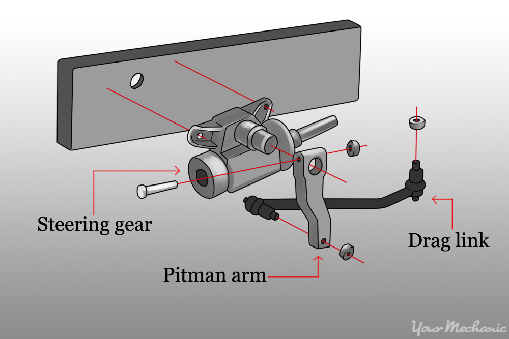 picture of pitman arm drag link and steering arm