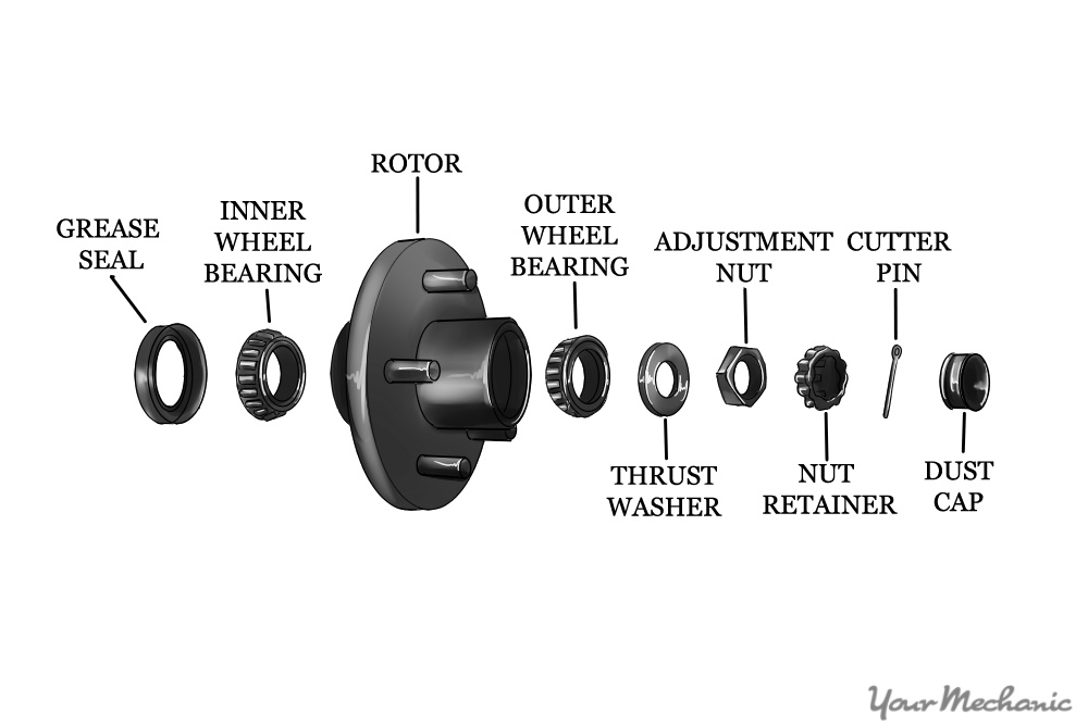 rotor with hub and bearing diagrams
