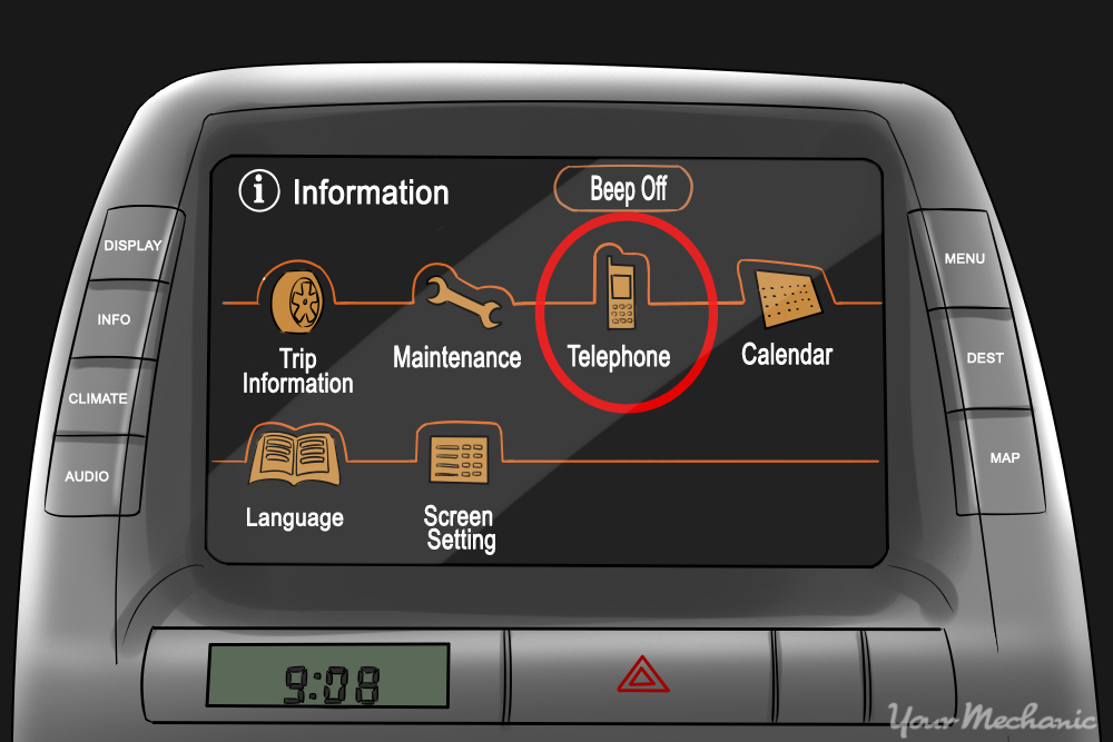 telephone button circled in red