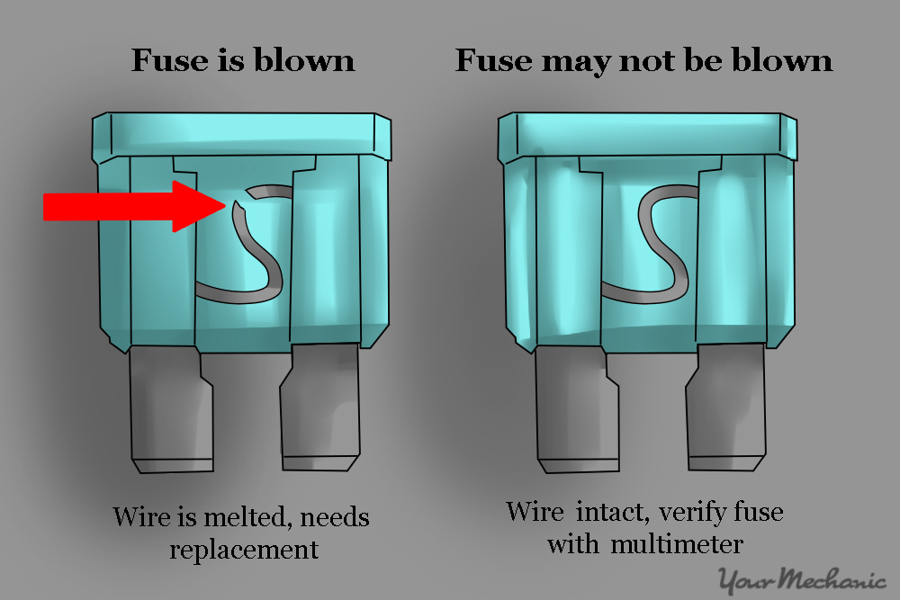 5 How to Repair a Car Horn Show an image of a blown fuse and a non blown fuse Include the black text exactly as shown in the picture how to fix a car horn yourmechanic advice  at suagrazia.org