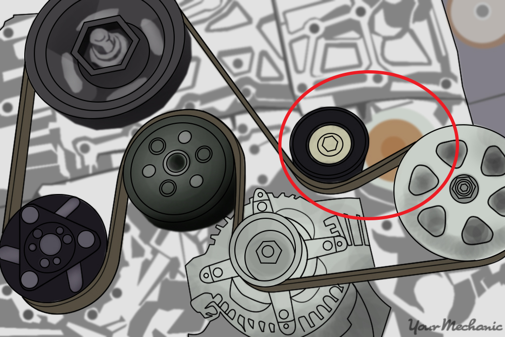 How To Tell If A Timing Belt Tensioner Is Bad Image Of A Serpentine Belt On The Front Of The Engine With The Tensioner Circled Or Pointed To on 2005 Volvo S40 Engine Diagram