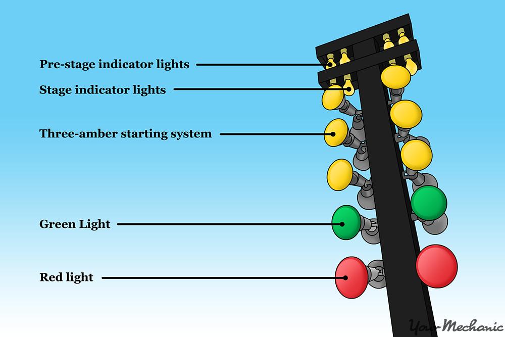 drag racing lights