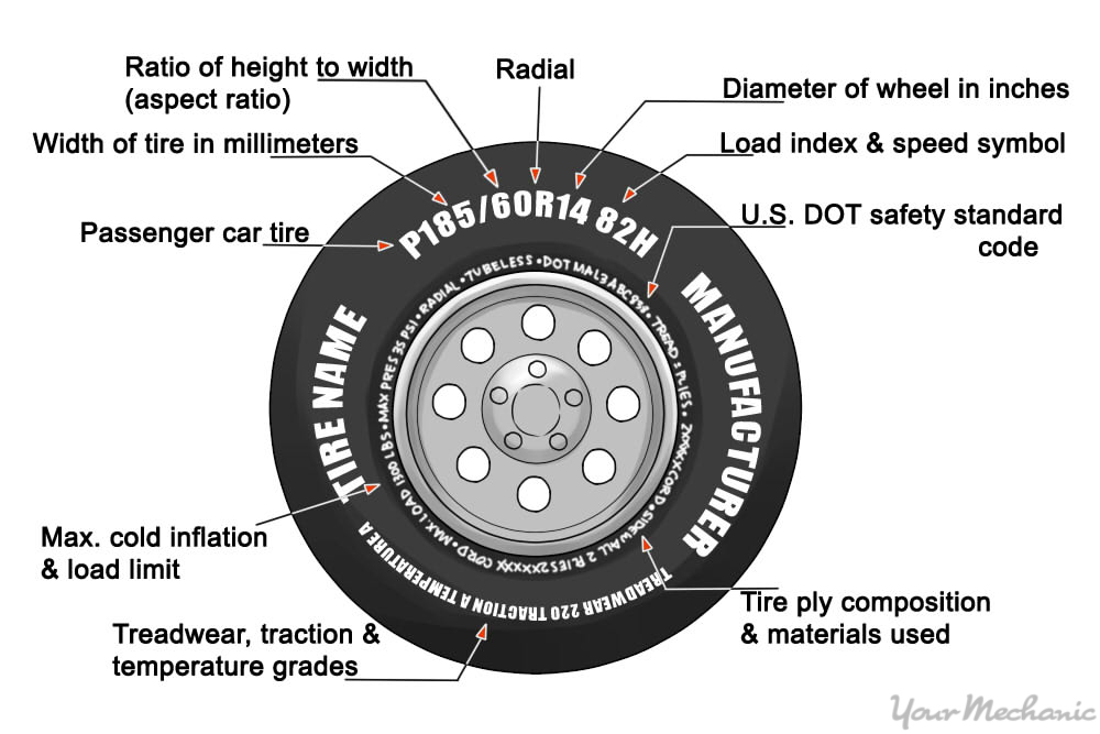 Cheap Tire Places >> How To Buy Tires 2020 Upcoming Car Release