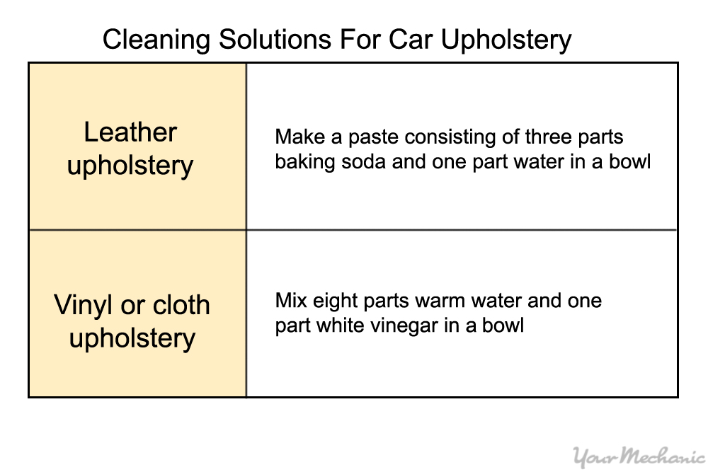 cleaning solutions for different surfaces