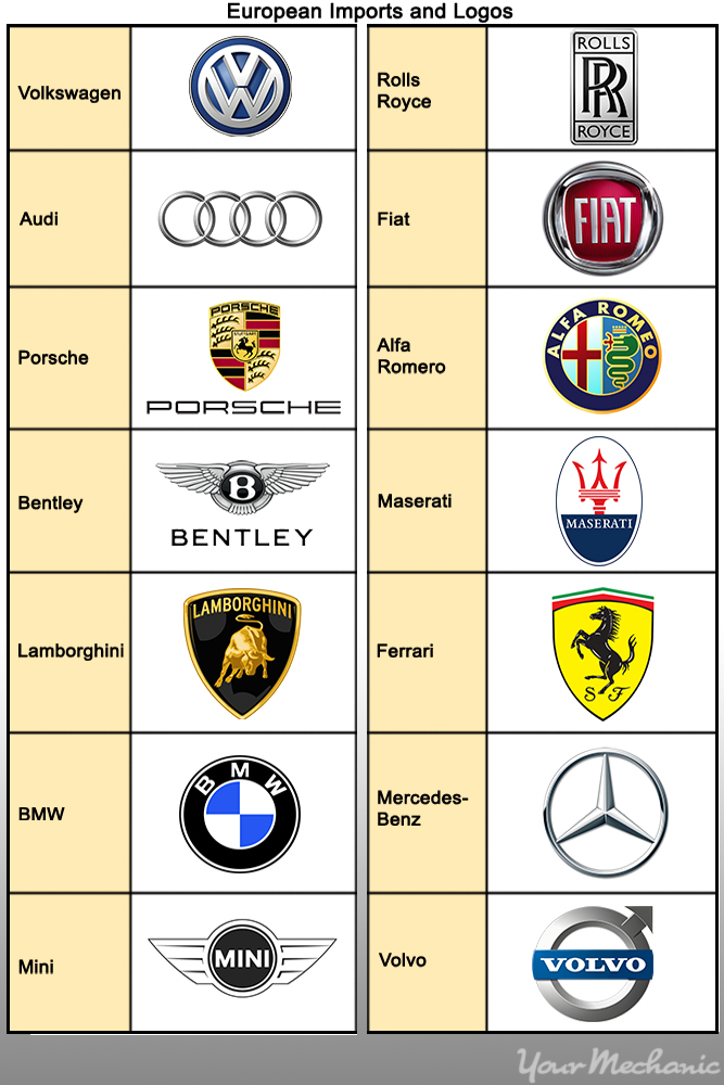 How To Identify Any Car You See Yourmechanic Advice