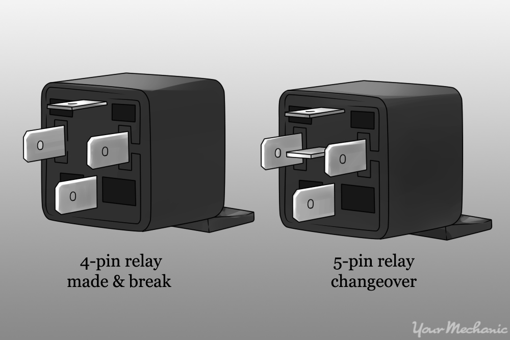side by side comparison of different relays
