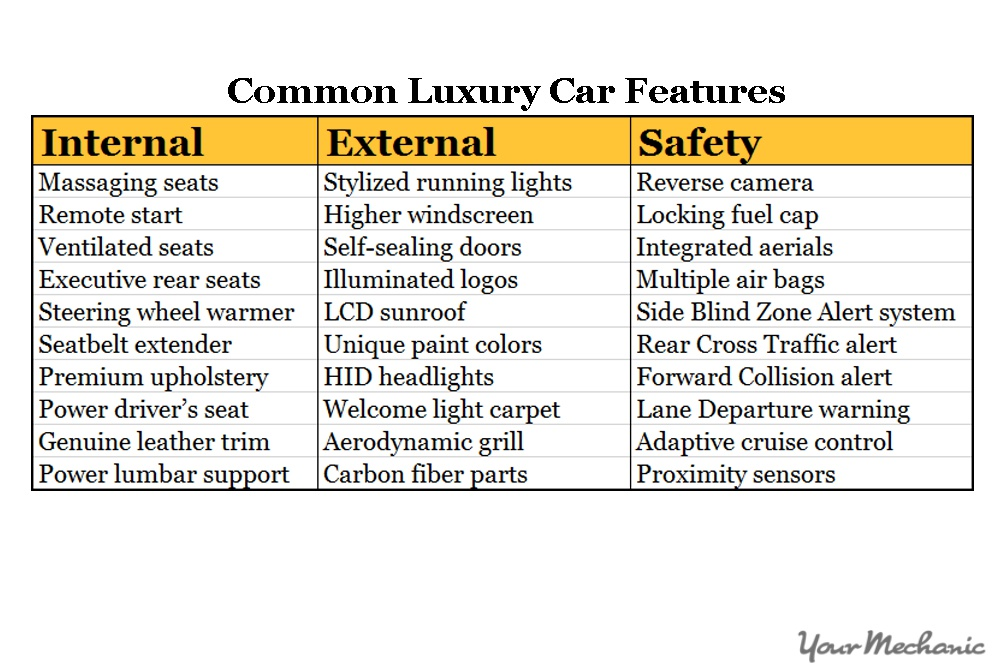 features listed in luxury cars