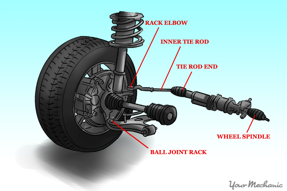 How To Know If You Need A Wheel Alignment Yourmechanic Advice