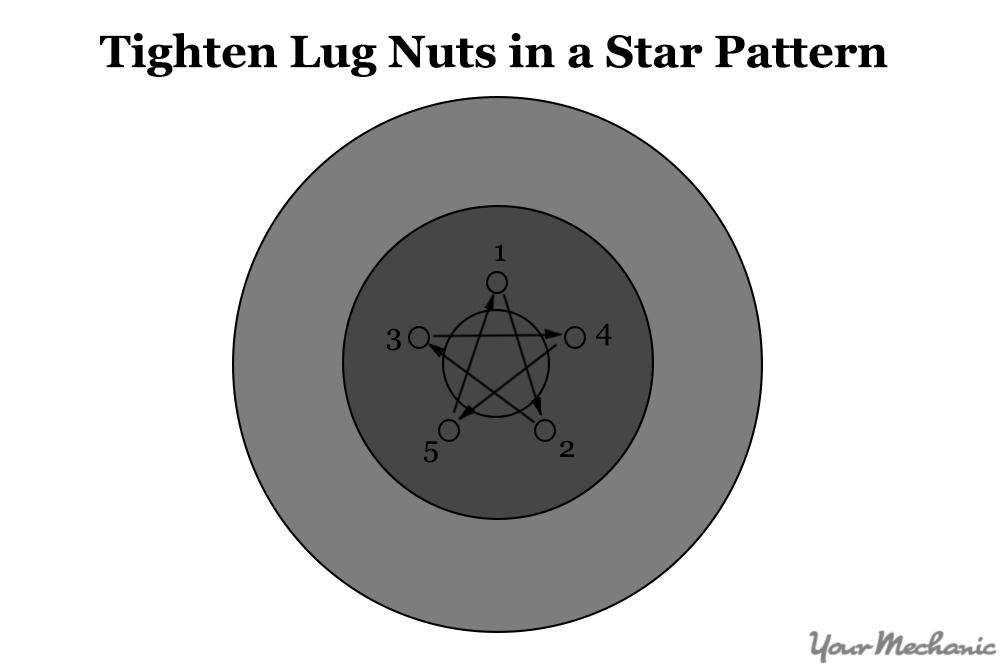 lug nut star pattern