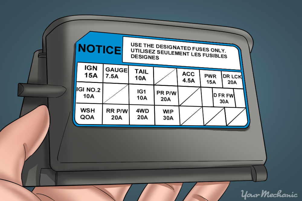 6 How to Replace Your Car Fuse Box PICTURE OF THE LID OF A FUSE BOX AND THE DIAGRAM IS SHOWN how to replace your car's fuse box yourmechanic advice replacing a car fuse box at n-0.co