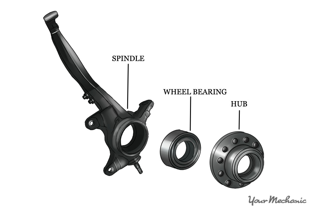 bearings spindle with pressed bearing setup
