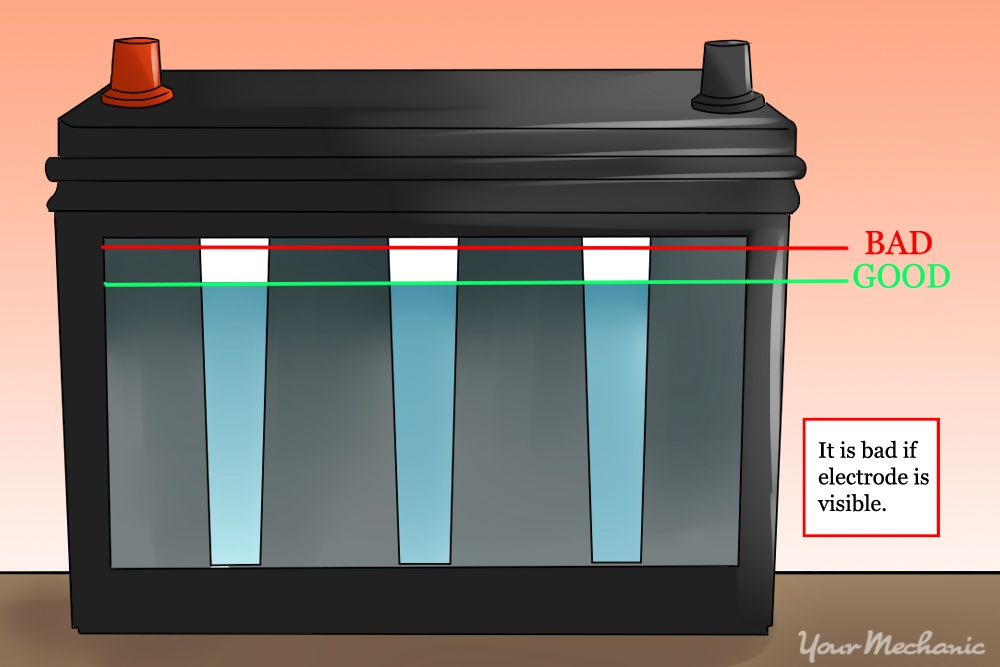 see through of battery showing water levels