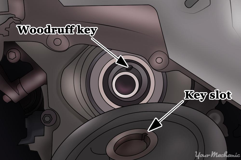 woodruff key and slot