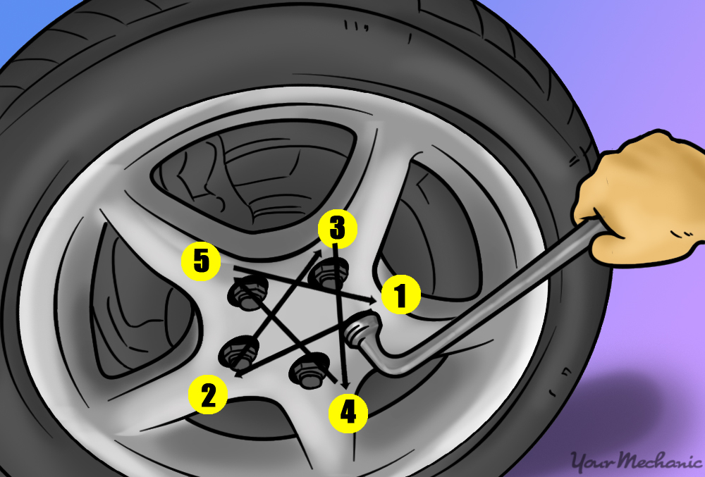 person tightening lug nuts in numerical order