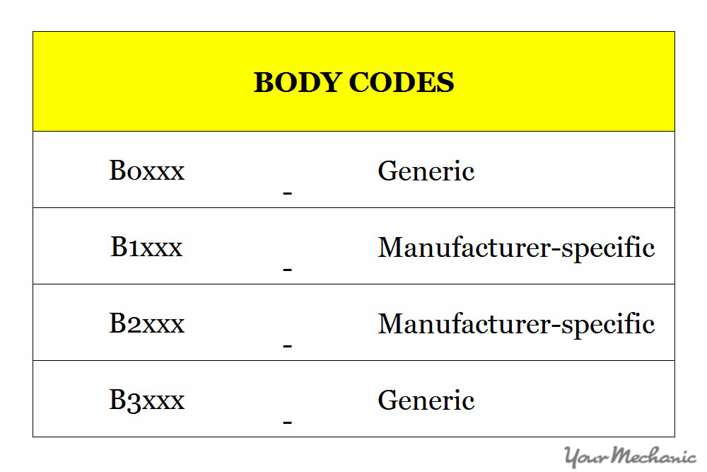 actron cp9125 code list