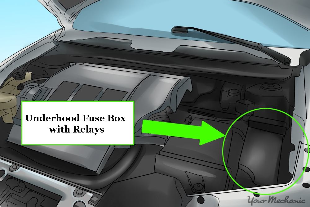 8 How to Repair a Car Horn show the underneath of the hood%2C with the underhood fuse box found at the right corner like shown. Add bright green circle around the box how to fix a car horn yourmechanic advice Under Hood Fuse Box Diagram at gsmx.co