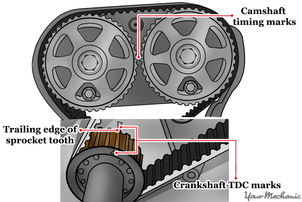 How To Tell If A Timing Belt Tensioner Is Bad Image Of A Timing Belt On The Engine Showing The Common Timing Mark Alignment