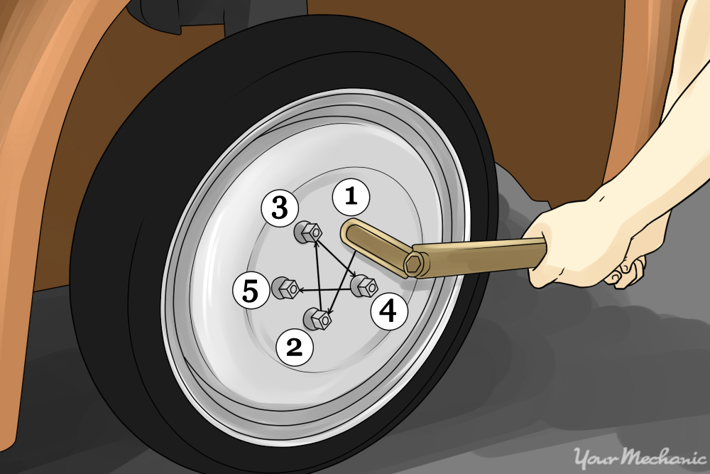 showing the proper way to torque lug nuts