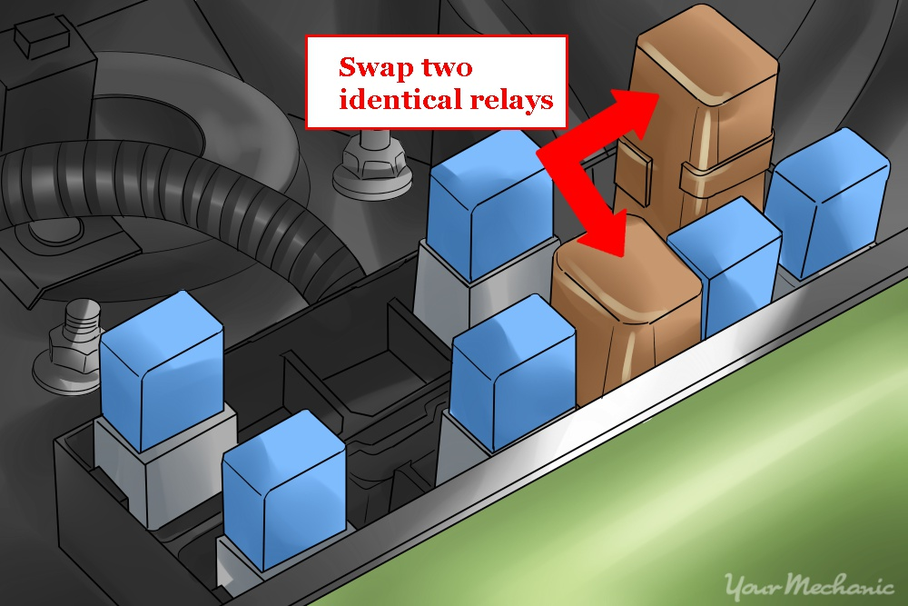 9 How to Repair a Car Horn An image of a fuse box with two identical brown relays. Include a red bi directional arrow between the two. how to fix a car horn yourmechanic advice Mitsubishi RVR 2010 at creativeand.co