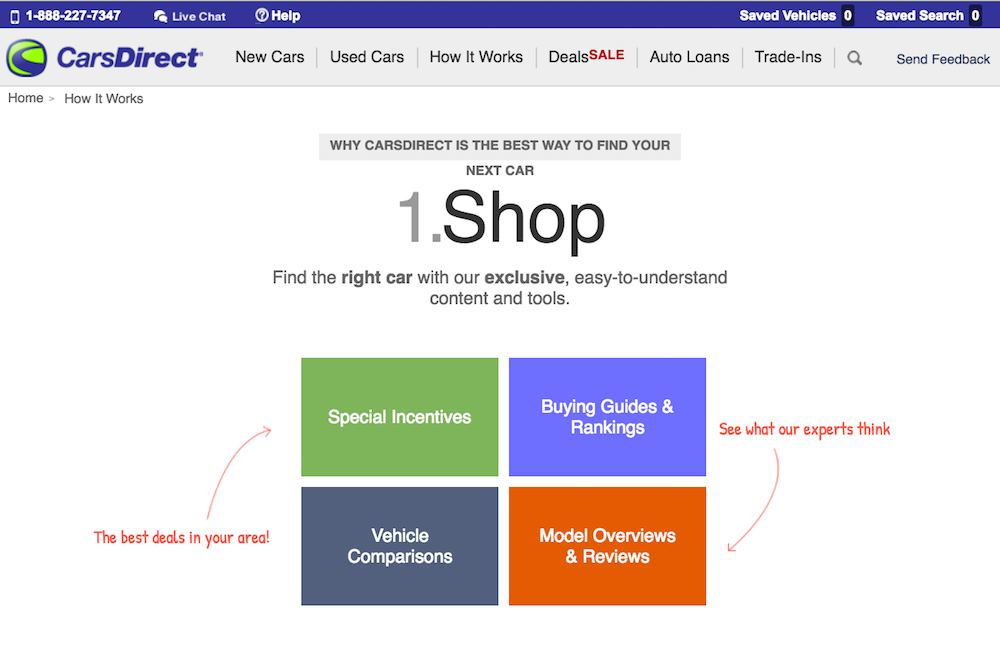carsdirect home