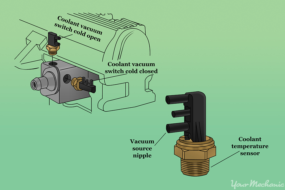 How to Replace a Coolant Vacuum Valve Switch 3