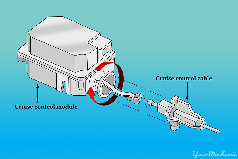 removing the cruise control cable from the servo before removing it from the throttle linkage