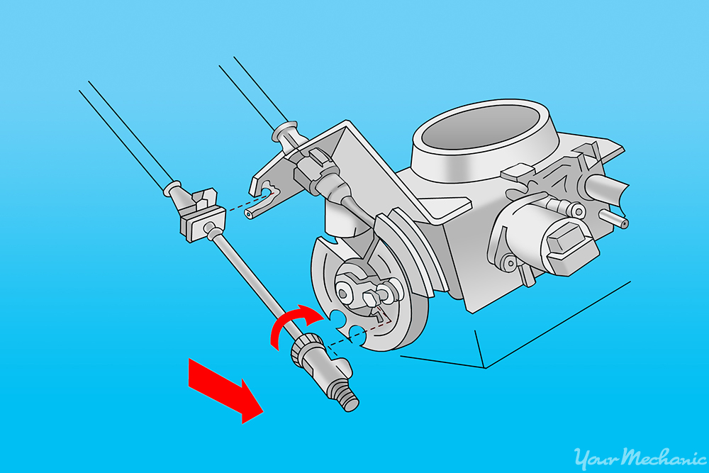 removing the cruise control cable from the throttle linkage by sliding the cover off the throttle ball