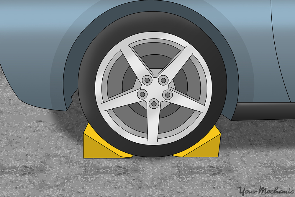 wheel chocks placed around a tire