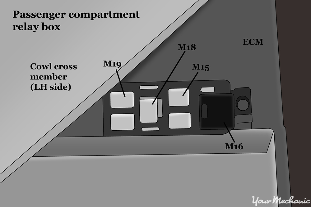 passenger compartment relay box