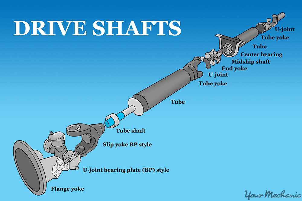 How to Replace a Driveshaft Center Support Bearing 2 Diagram of two part drive shaft on rear wheel drive vehicles how to replace a driveshaft center support bearing yourmechanic advice