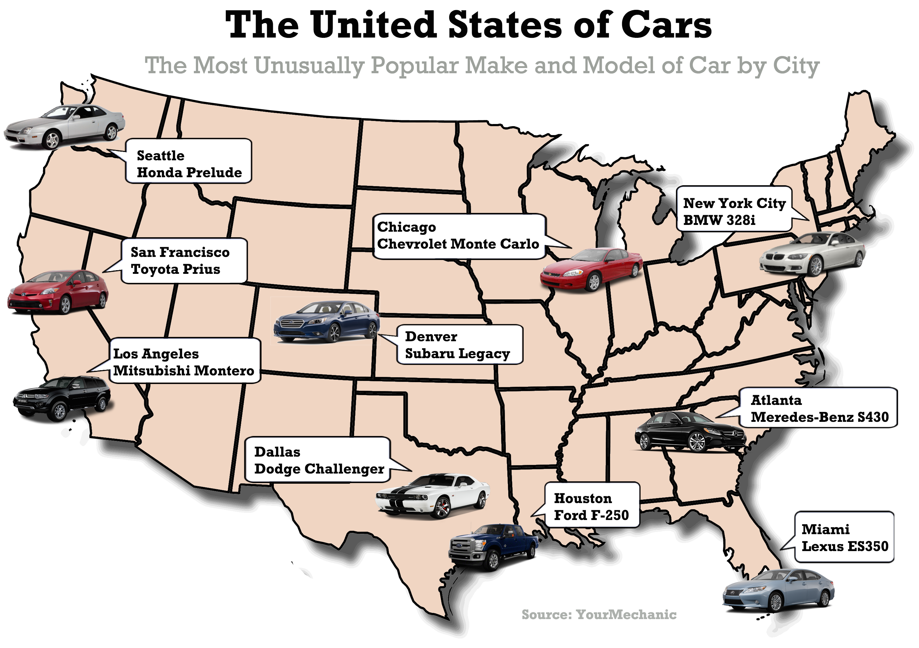 most unusually popular make and model of car by city